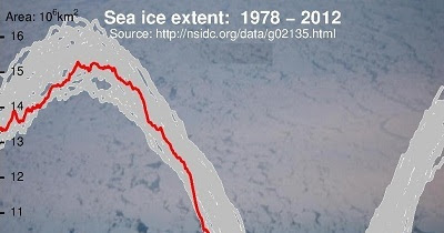 Arctic Sea Ice Extent 1978-2012.
