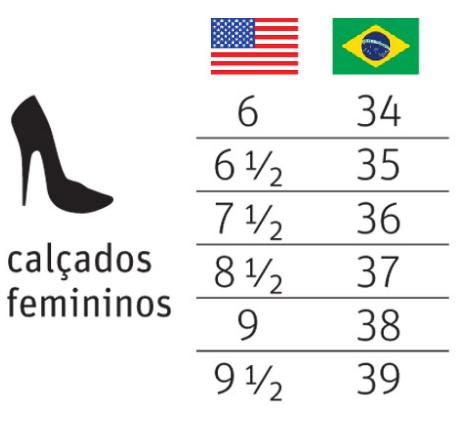 Tabela de conversão da numeração de sapatos dos EUA