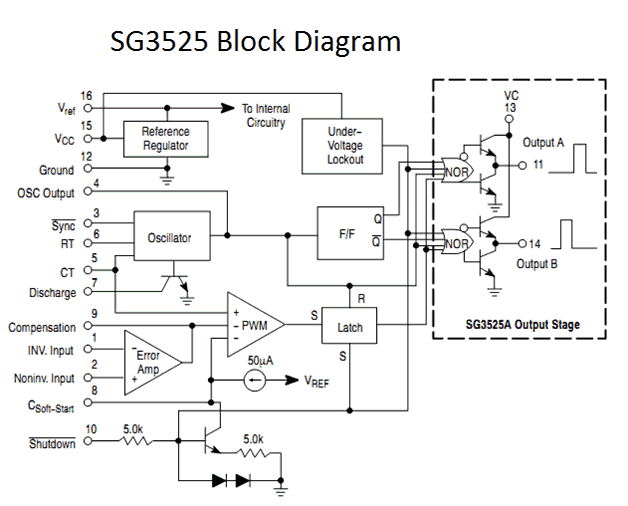 Pulse Width Modulated Push Pull Converter Circuit Diagram Using Tl494
