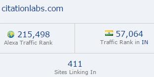 Citation Labs blog ranking