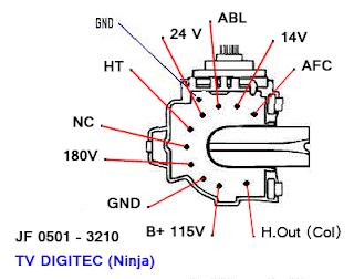 Data Pin Out JF 0501 - 3210 TV Digitec (Ninja)