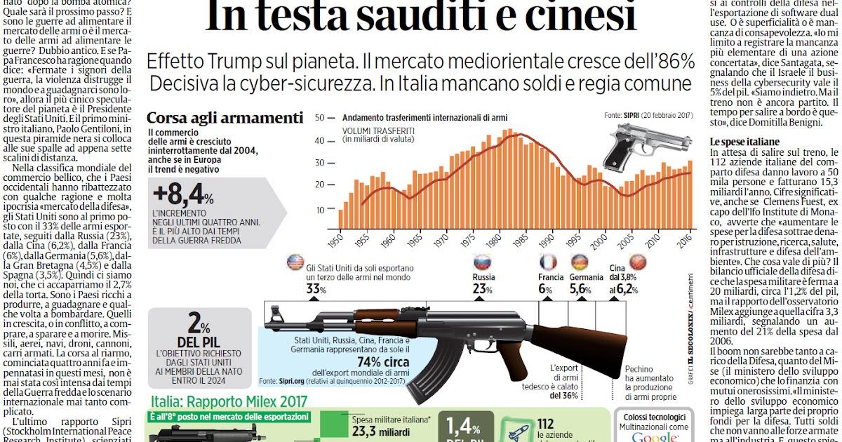 Alassiofutura roma l 39 inchiesta il gran bazar delle for Diretta da montecitorio