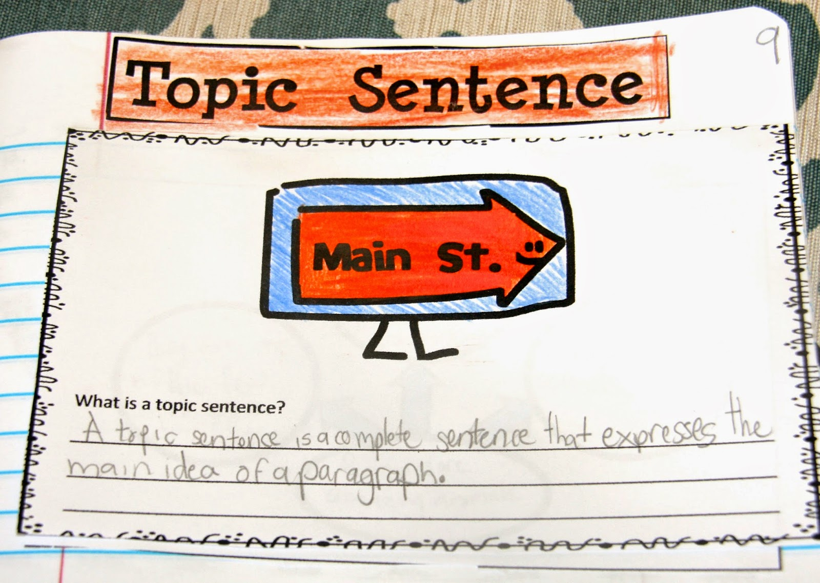 a topic sentence is a complete sentence that expresses the main idea of a paragraph