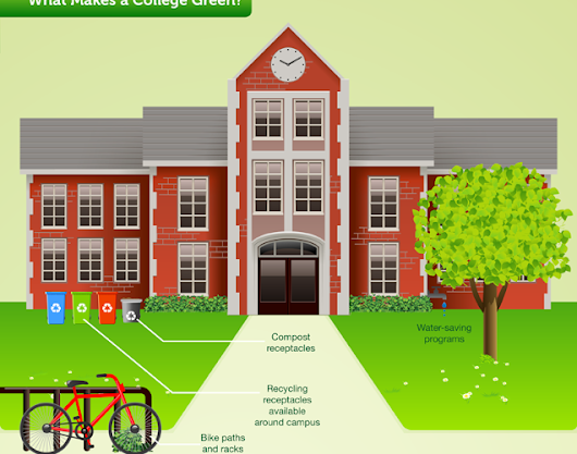 The Greenest College Campuses What Makes a College Green?