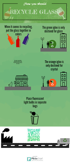 How you should recycle glass Infographic