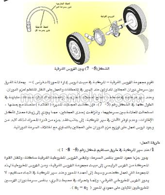 تحميل كتاب المحور الخلفي الدفرنس في السيارة PDF