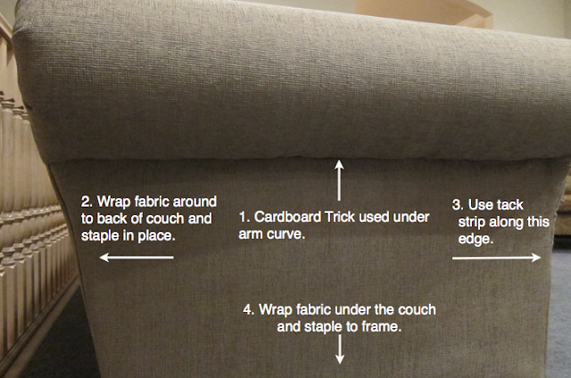 First, Use The Cardboard Trick To Attach Fabric Under The Arm Curve.