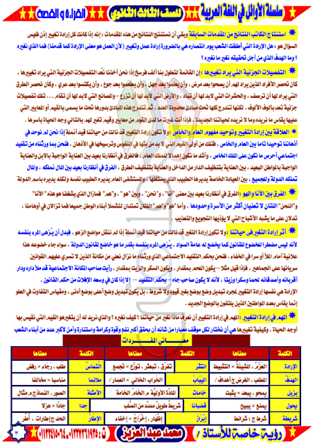 مذكرة شرح منهج اللغة العربية للصف الثالث الثانوي