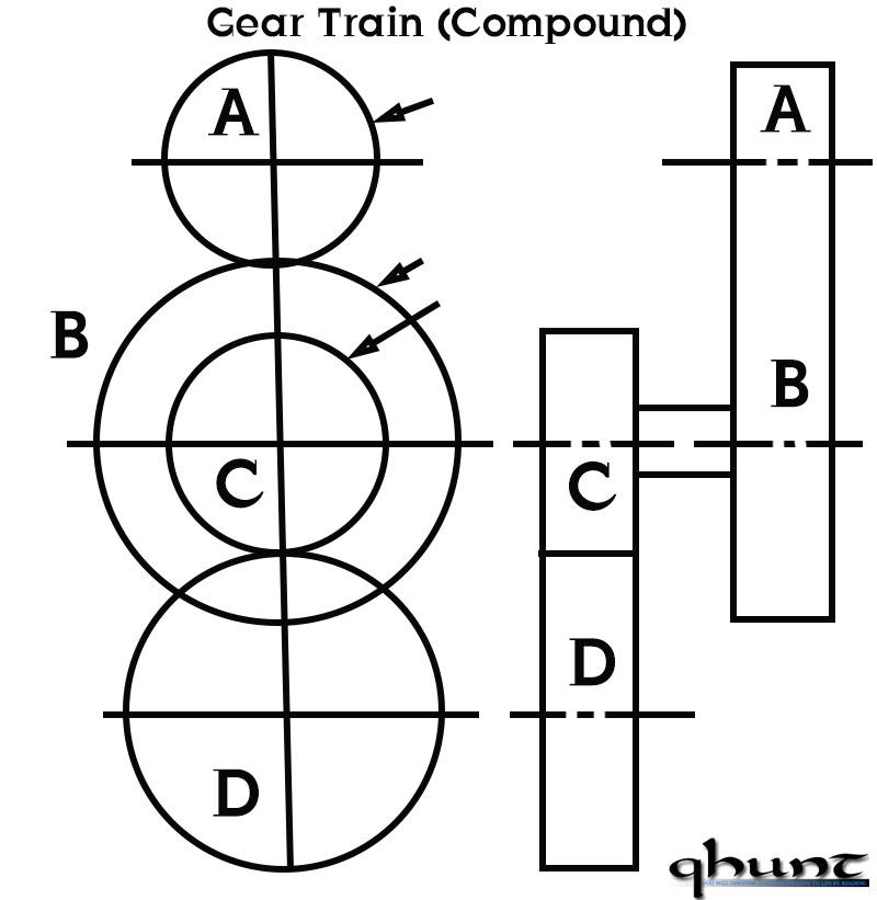 Methods of Screw Cutting on Lathe - Q Hunt