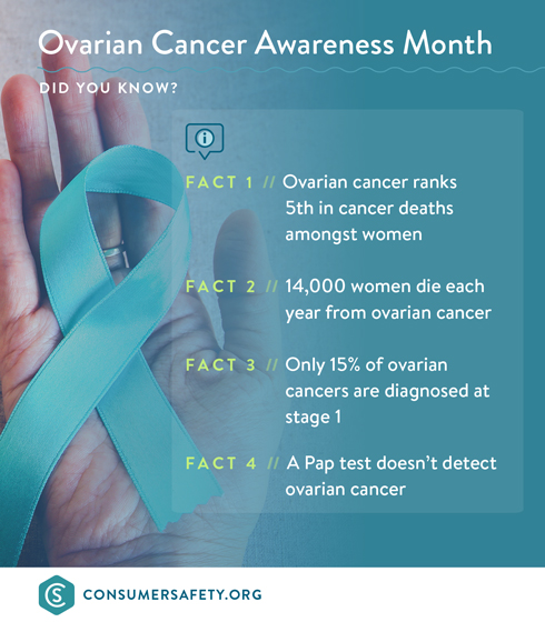 Ovarian Cancer Awareness Month: Did You Know?