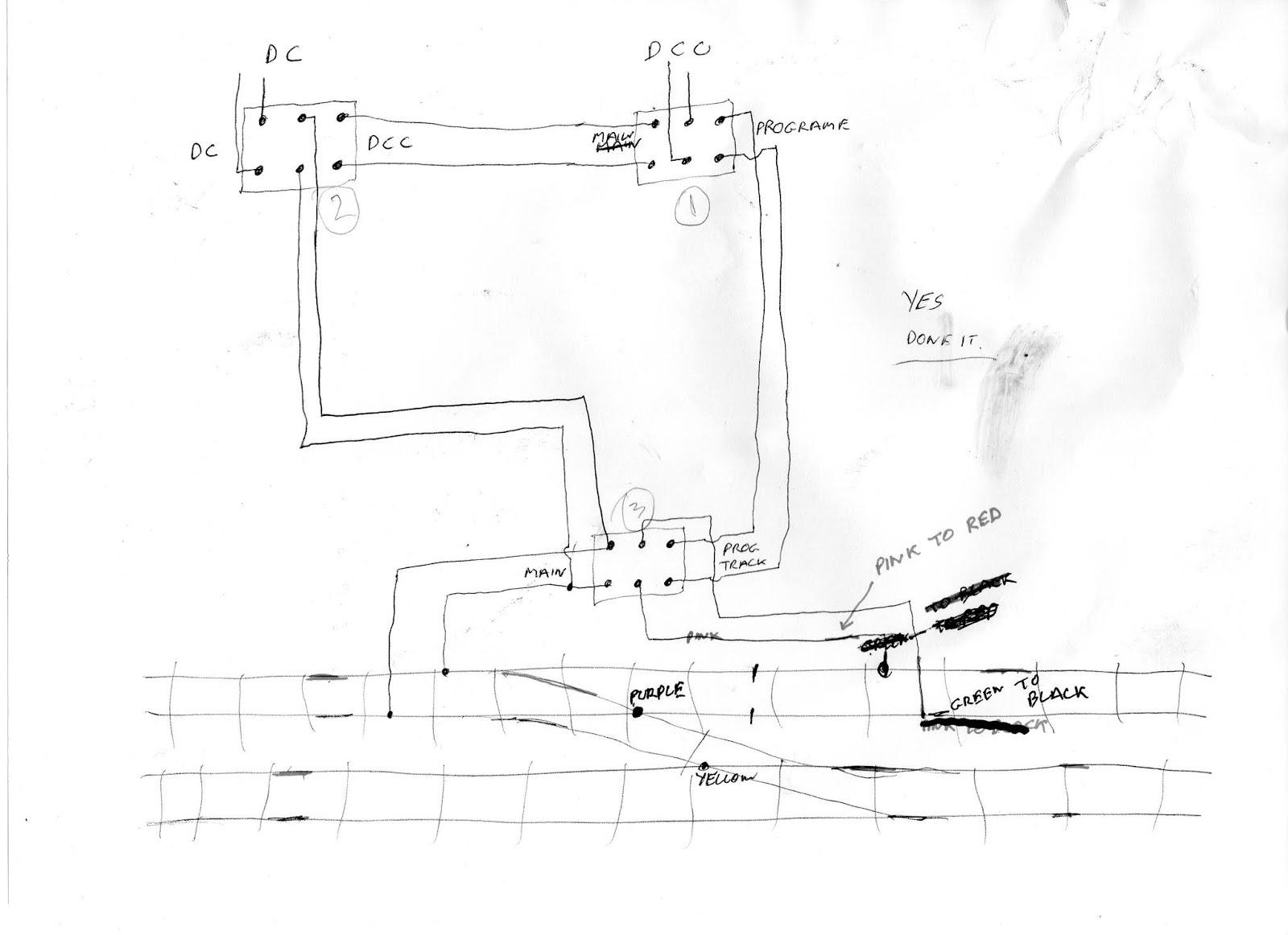 Cparkstone S Railway Modellers Blog