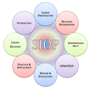 TESOL Trainers SIOP PD for K-12 Educators