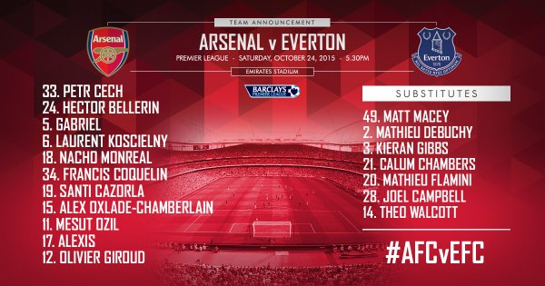 Confirmed Lineups Arsenal vs Everton