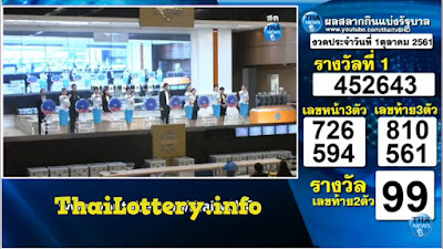 Thai Lottery 01 October 2018 Results Live Streaming Online