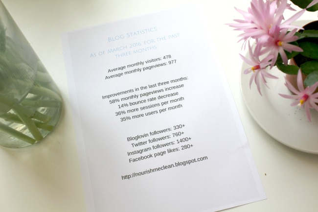 Tips on how to create your own media kit - what to include and how to create an appealing one from Nourish ME - www.nourishmeblog.co.uk