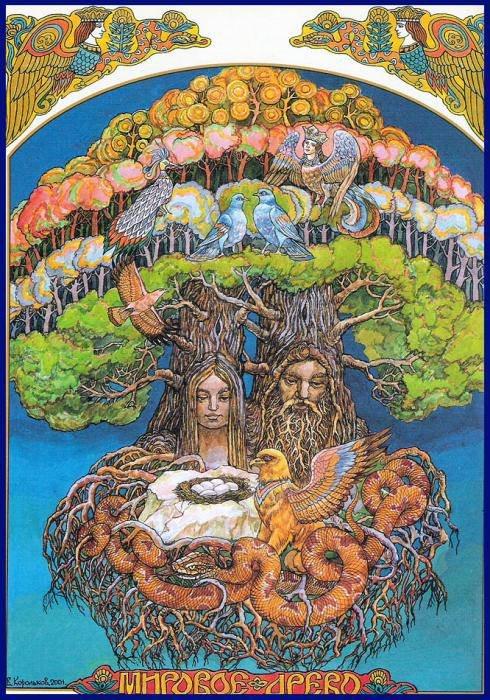 Деревья в славянском гороскопе
