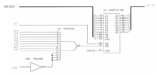 فك الترميز باستخدام دارة NAND