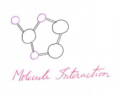 Molecule Interaction
