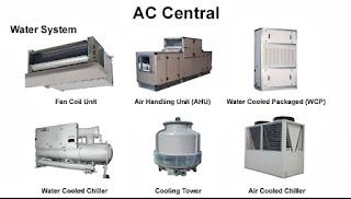 Service Perbaikan AC