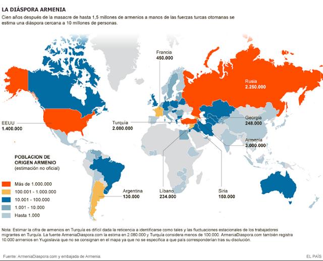 Armenia estima que la diáspora no recibe información real sobre su patria
