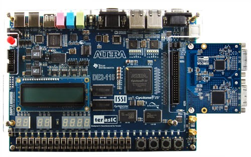 Kit Altera DE2-115 - Bo Thí Nghiệm Trên FPGA