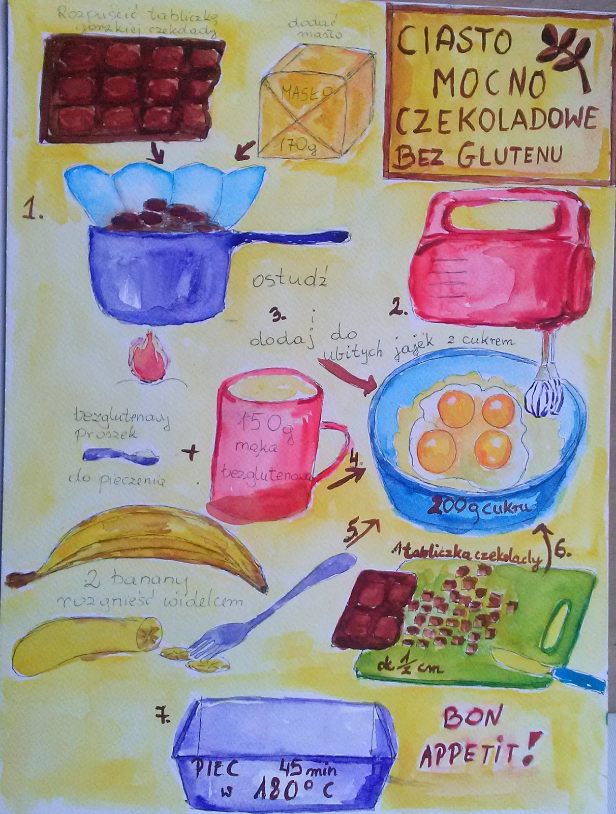 watercolour food illustration ciasto bezglutenu z czekolady z bananami