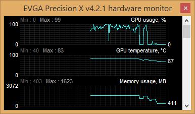 Consumo de memoria gráfica (VRAM) en BF4 a 4K