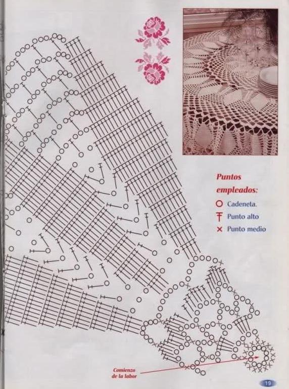 Схема скатерти крючком