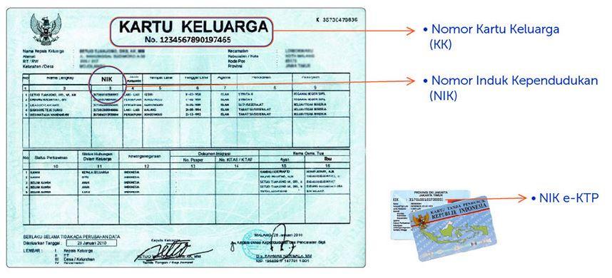 Cara Registrasi Kartu Prabayar Anda Sesuai Ktp Dan Nomor Kk