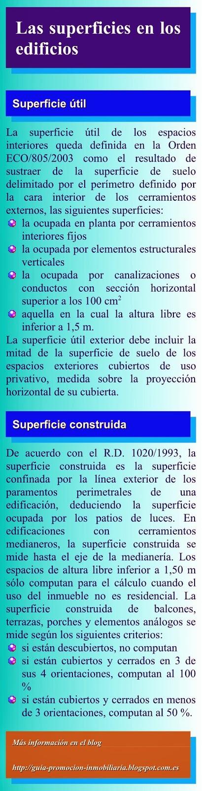 Superficies en los edificios