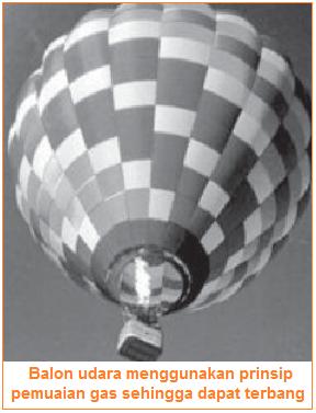 Contoh Pemuaian Gas adalah Balon Udara