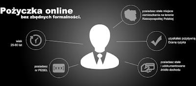 payto.pl ogolne warunki umowy
