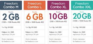 Indosat Data Freedom Combo