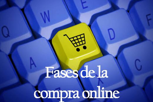 Fases de la compra online