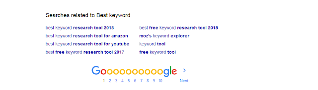 how to use Google suggestion keyword