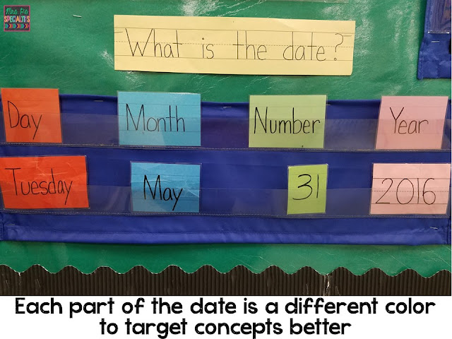 Use color coding as a teaching tool. Here students learn the difference between the parts that make up the date.