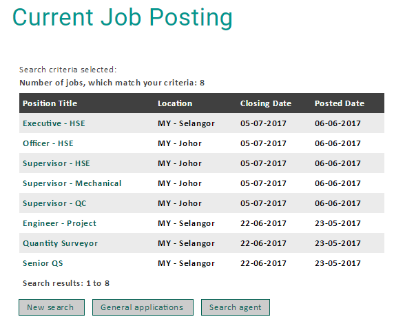 Oil &Gas Vacancies: Vacancies - Dialog - Malaysia