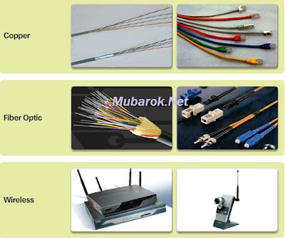mubarok.net_network media