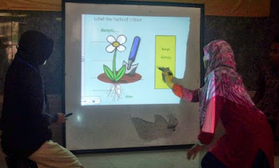 gambar teknik mengajar guru masa kini kreatif