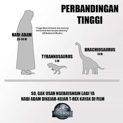 Bukti bahwa islam itu benar