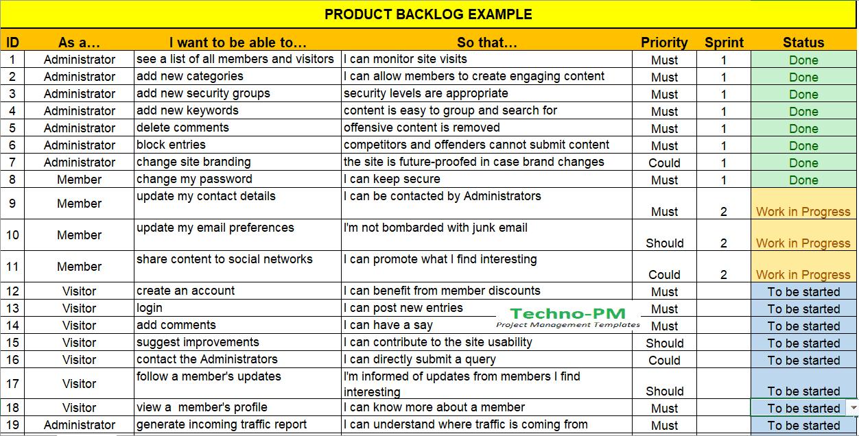 agile product backlog template, product backlog template, product backlog example
