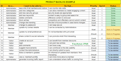 Agile Product Backlog