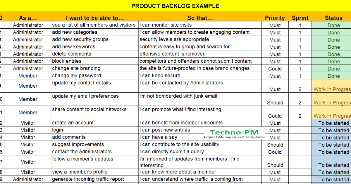 Product Backlog Template How To Build And Prioritize