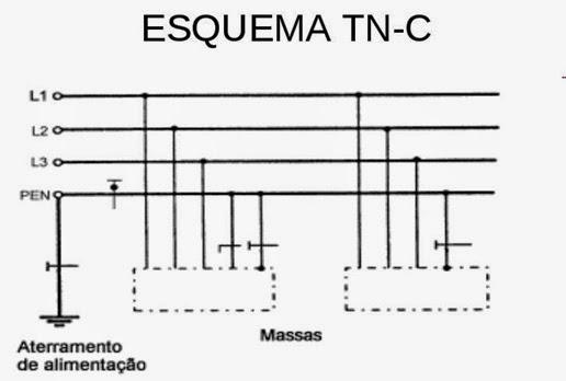 Nbr pdf - NORMA BRASILEIRA INSTALA ES EL TRICAS