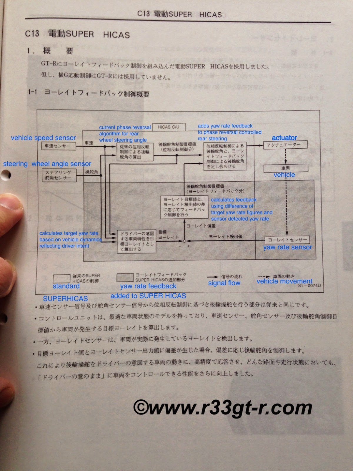 R32 Gtr Hicas Wiring Diagram Electrical Ecu One Man S Lonely Adventures In His R33 Skyline Gt R Rh Skyline255 Rssing Com