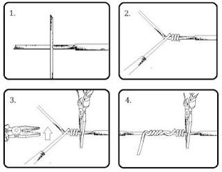 sambungan wstern uniuon 4 jenis sambungan kabel  yang digunakan oleh Instalatir serta cara menyambungnya