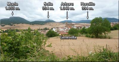 Genevilla y al fondo Muela, Soila, Hornillo, …