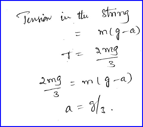 Laws of Motion Problems with Solutions Three | IIT JEE and