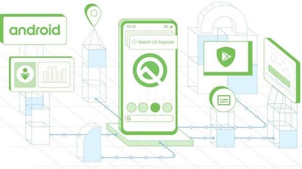 Inilah Berbagai Fitur Terbaru di Android Q