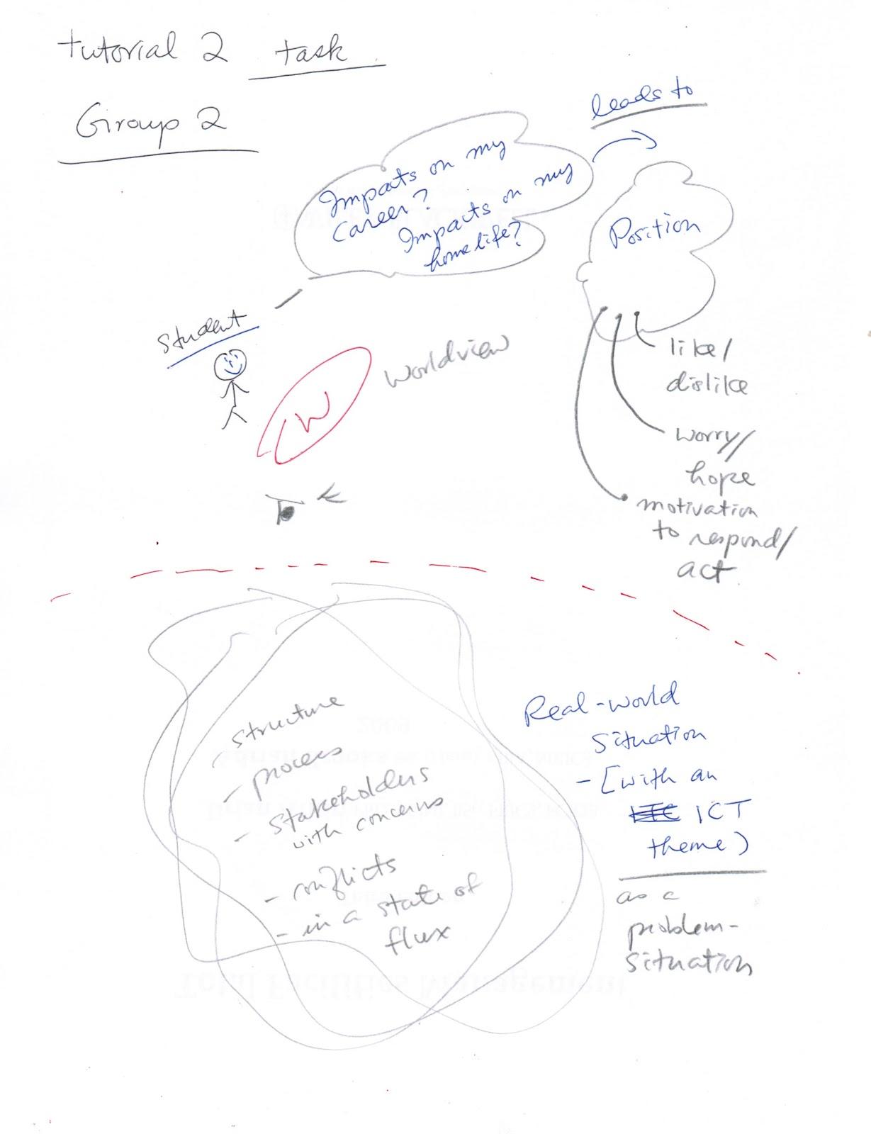 NCC Research in IT tutorials 1 & 2 tasks